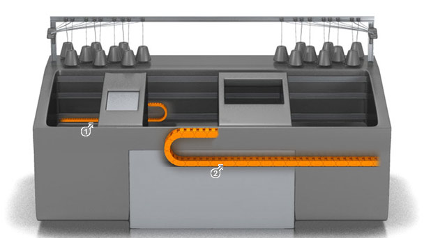 Application Example Flat Knitting Machines