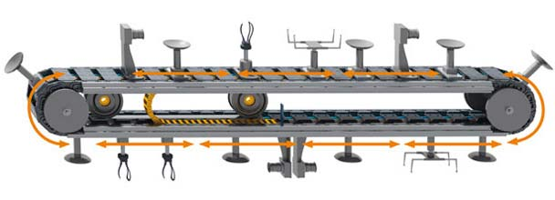 pikchain® conveyor chain as pick-and-place solution