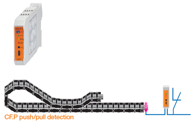 CF.P: Push/pull detection