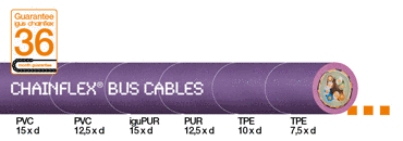 Bus cable