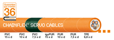 Save money on servo cables