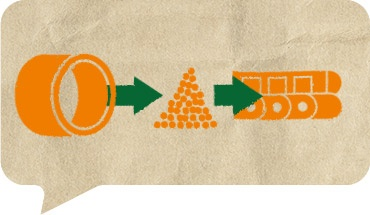 Sustainability - 99% recycling into granules